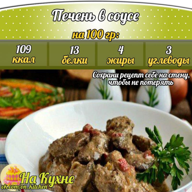 Куриная печень в кефире рецепт